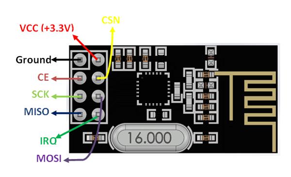nRF24L01 Modülü Çalışmıyor ise..
