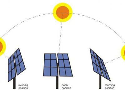 Dijital Ay Çiçeği: Güneşe Dik