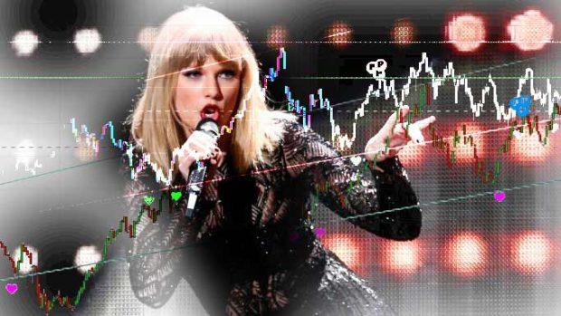 Gezegen Mühendisi Aranıyor #12 : Büyük Veri – Şarkılardan Ekonomi Tahmini